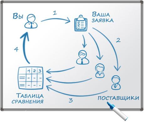 цены на цветные металлы в в.новгороде